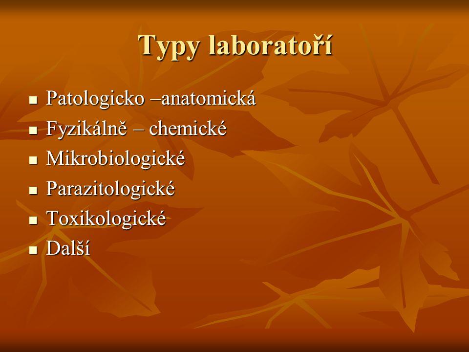 Typy laboratoří Patologicko –anatomická Fyzikálně – chemické