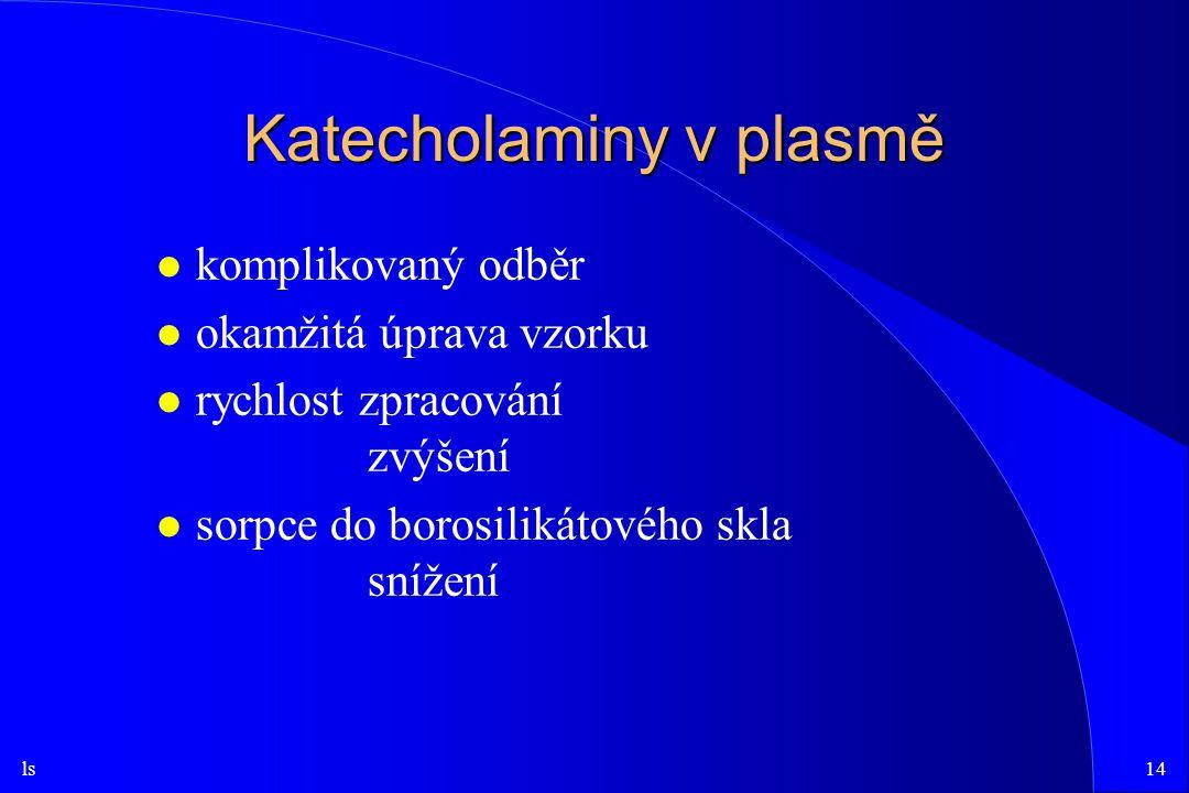 Katecholaminy v plasmě