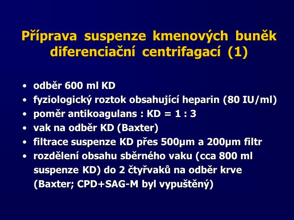 Příprava suspenze kmenových buněk diferenciační centrifagací (1)