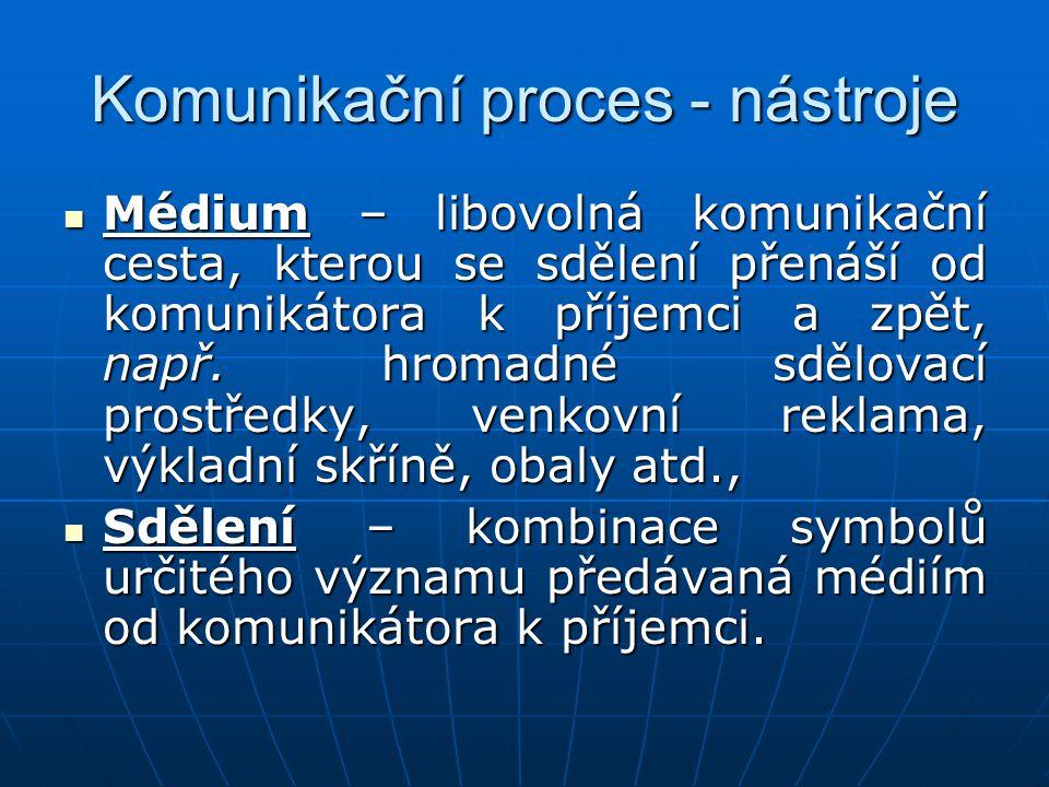 Komunikační proces - nástroje