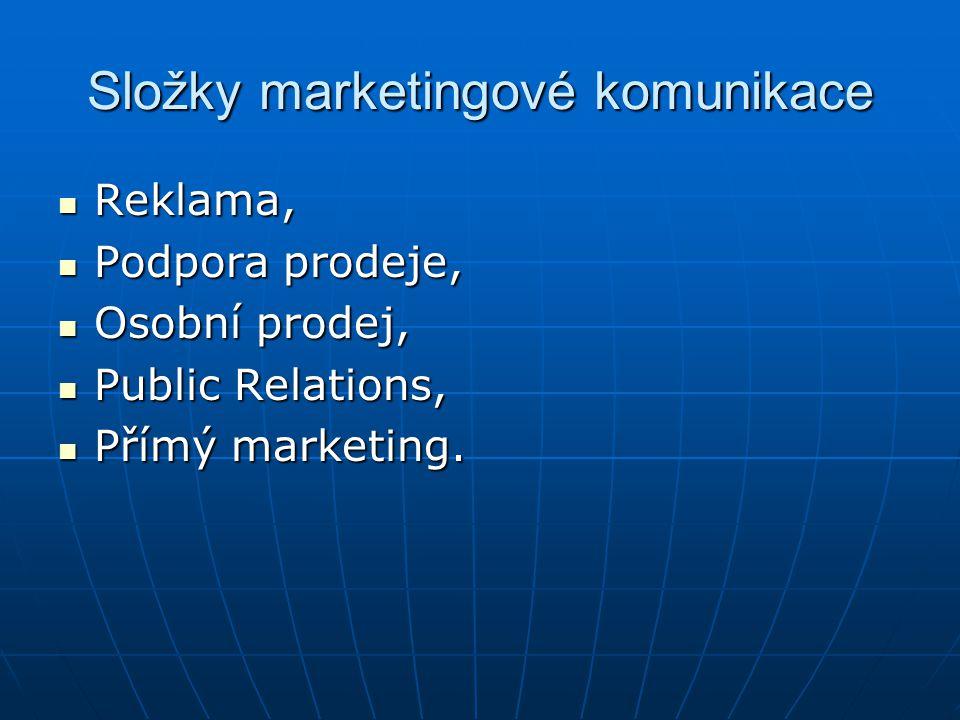 Složky marketingové komunikace