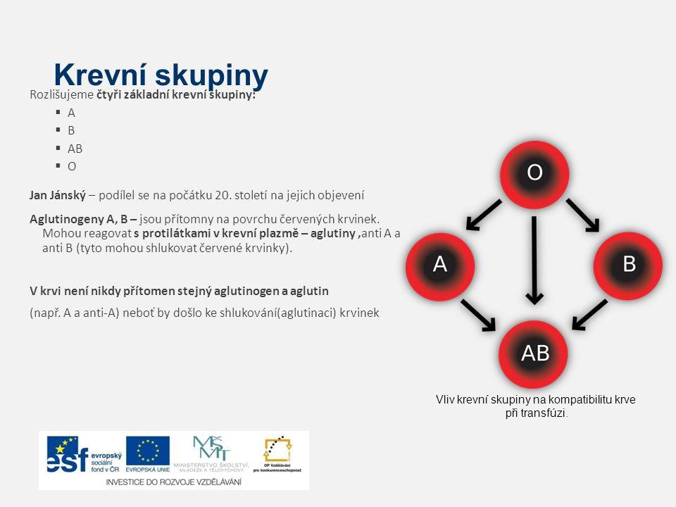 Vliv krevní skupiny na kompatibilitu krve