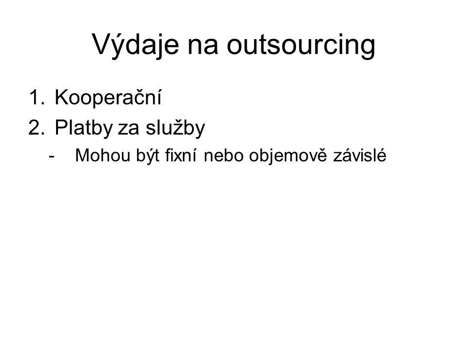 Výdaje na outsourcing Kooperační Platby za služby