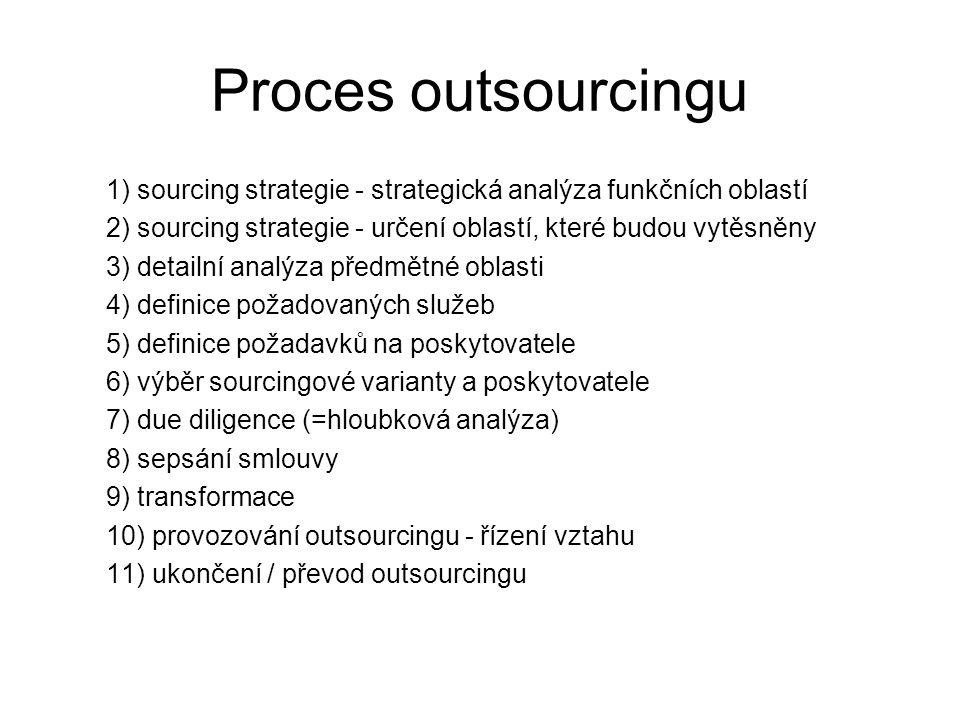Proces outsourcingu 1) sourcing strategie - strategická analýza funkčních oblastí. 2) sourcing strategie - určení oblastí, které budou vytěsněny.