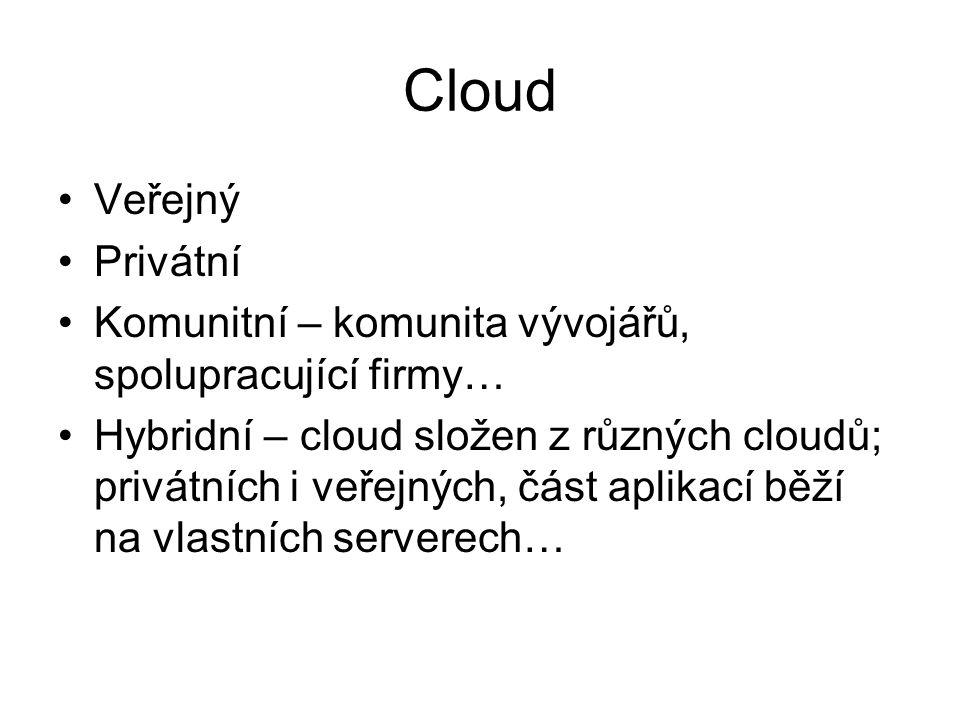 Cloud Veřejný Privátní