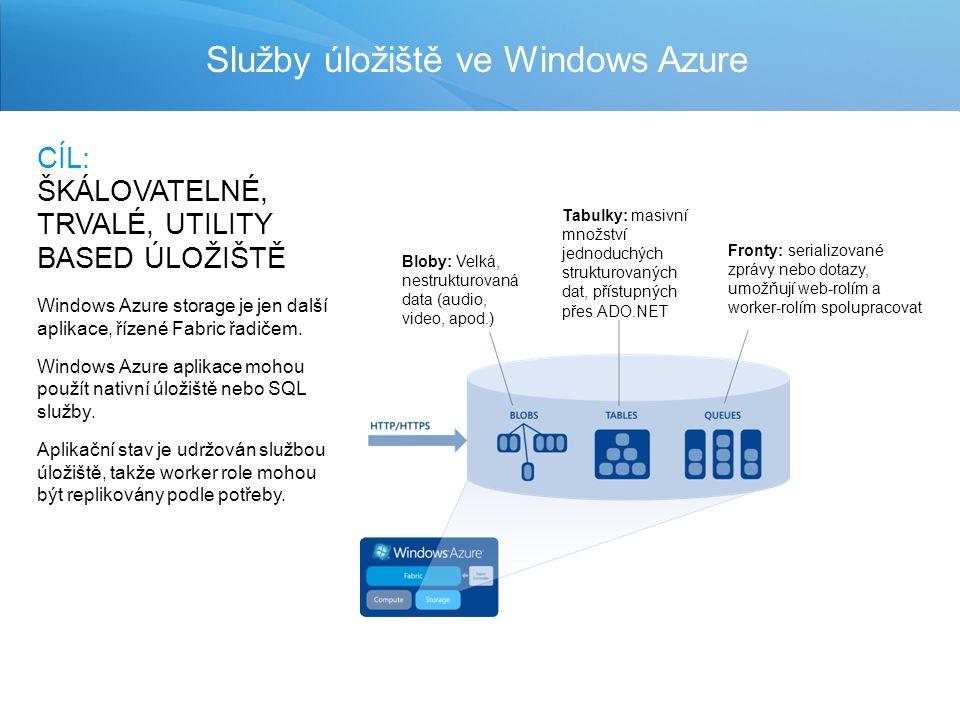 Služby úložiště ve Windows Azure
