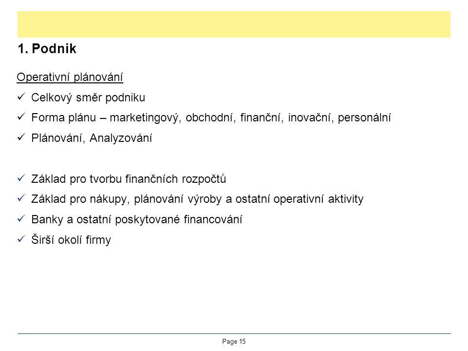 1. Podnik Operativní plánování Celkový směr podniku