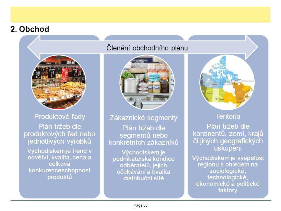 2. Obchod Členění obchodního plánu Produktové řady Teritoria