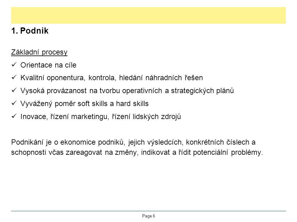 1. Podnik Základní procesy Orientace na cíle