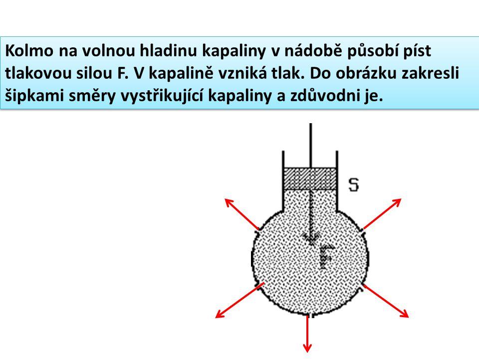 Kolmo na volnou hladinu kapaliny v nádobě působí píst tlakovou silou F