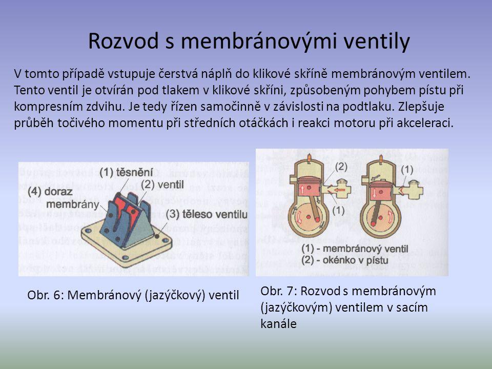 Rozvod s membránovými ventily