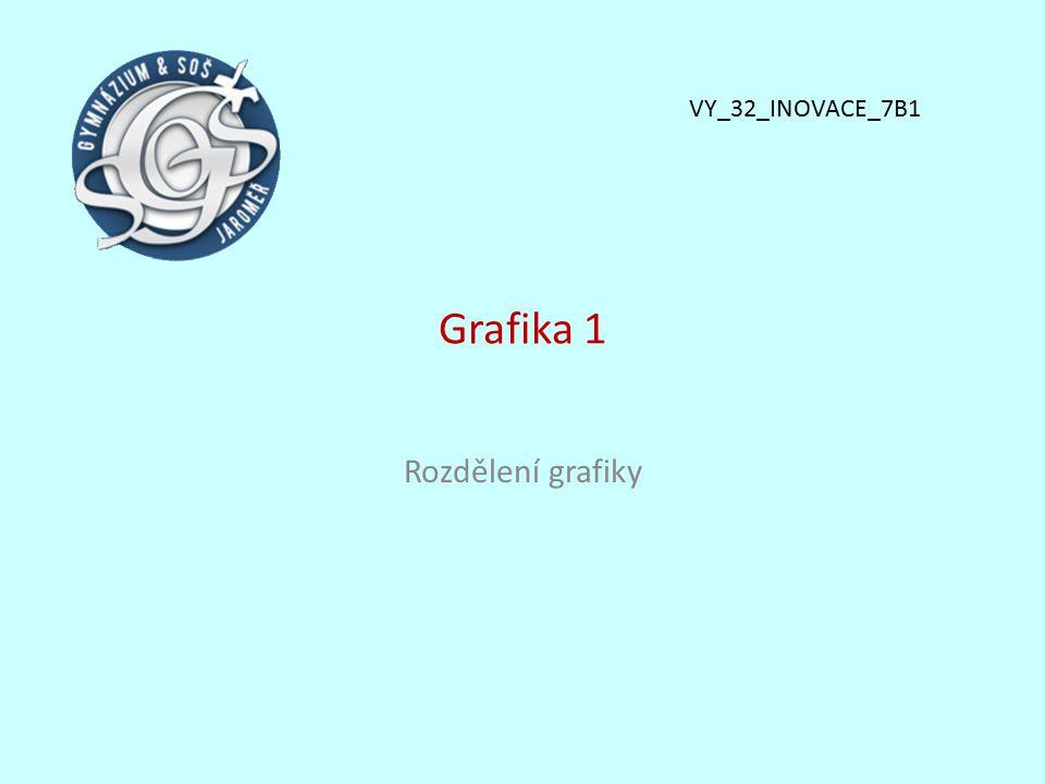 VY_32_INOVACE_7B1 Grafika 1 Rozdělení grafiky