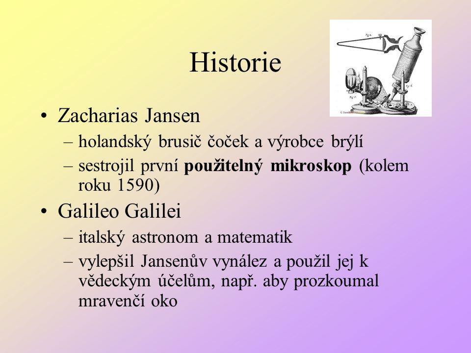 Historie Zacharias Jansen Galileo Galilei