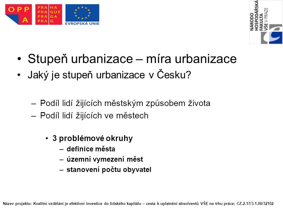 Stupeň urbanizace – míra urbanizace