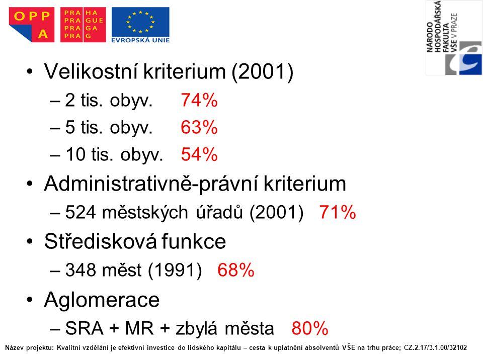 Velikostní kriterium (2001)