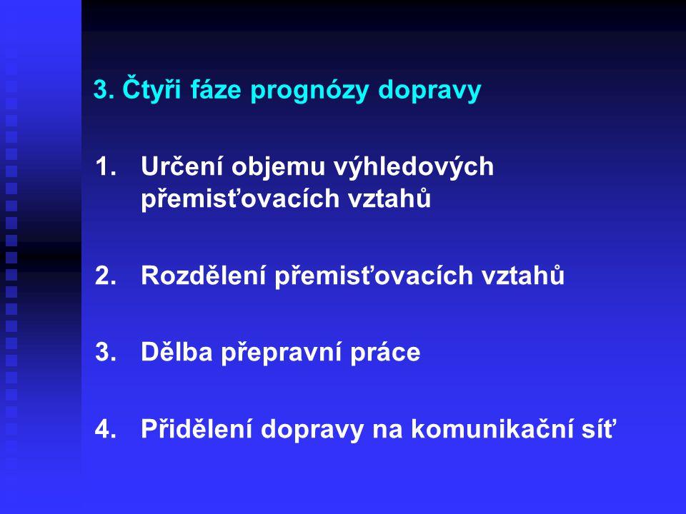 3. Čtyři fáze prognózy dopravy