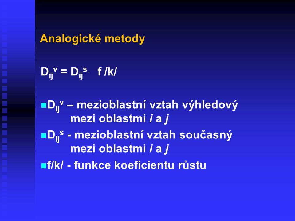 Analogické metody Dijv = Dijs ּ f /k/ Dijv – mezioblastní vztah výhledový mezi oblastmi i a j.
