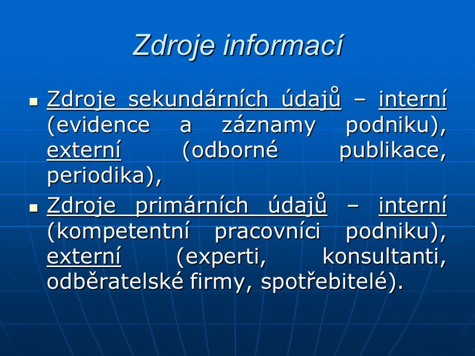 Zdroje informací Zdroje sekundárních údajů – interní (evidence a záznamy podniku), externí (odborné publikace, periodika),