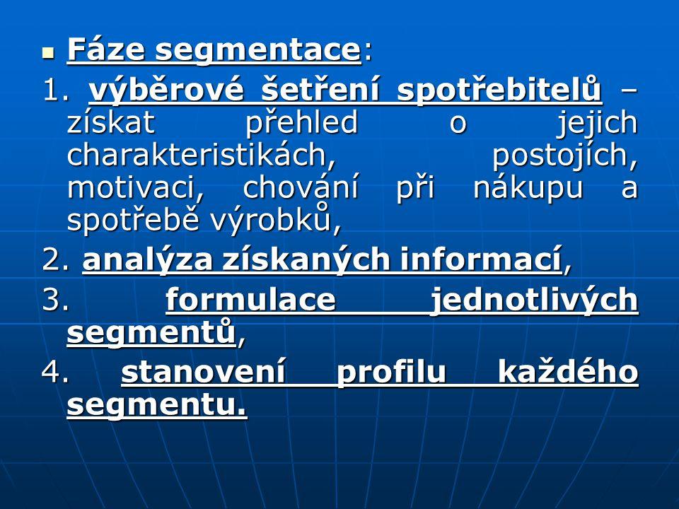 Fáze segmentace: