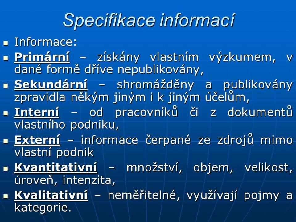 Specifikace informací
