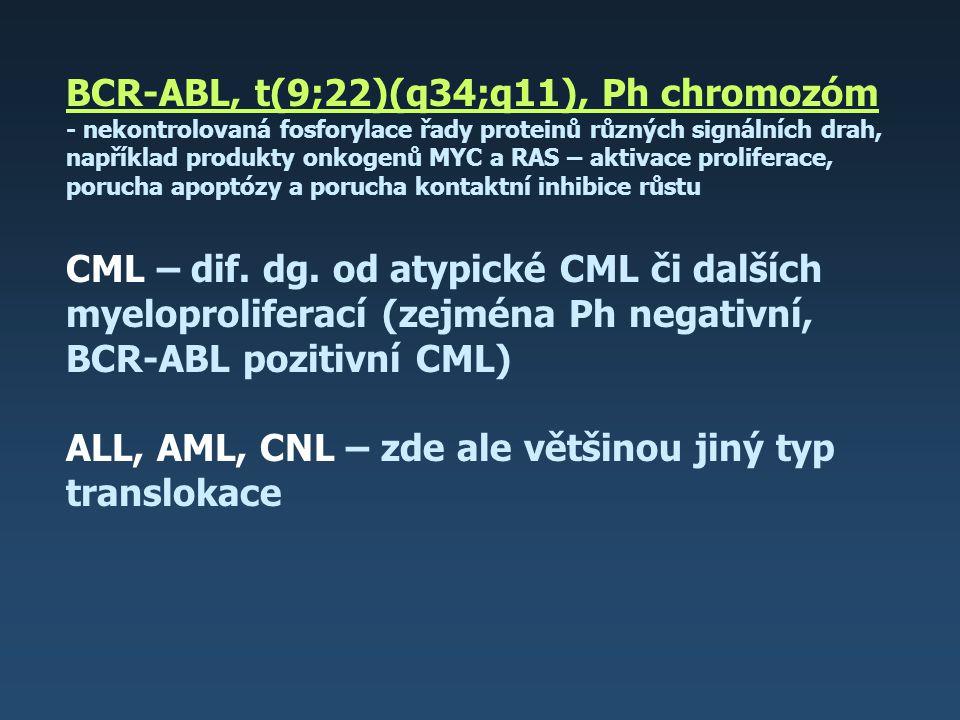 BCR-ABL, t(9;22)(q34;q11), Ph chromozóm - nekontrolovaná fosforylace řady proteinů různých signálních drah, například produkty onkogenů MYC a RAS – aktivace proliferace, porucha apoptózy a porucha kontaktní inhibice růstu