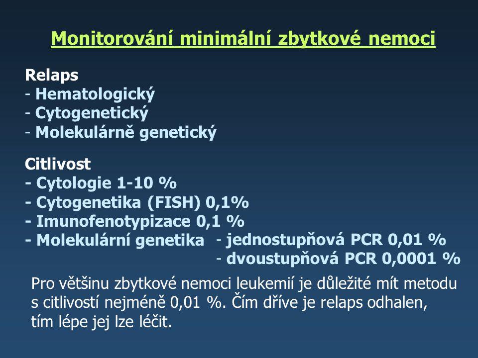 Monitorování minimální zbytkové nemoci
