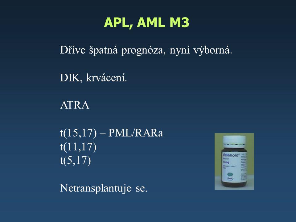 APL, AML M3 Dříve špatná prognóza, nyní výborná. DIK, krvácení. ATRA