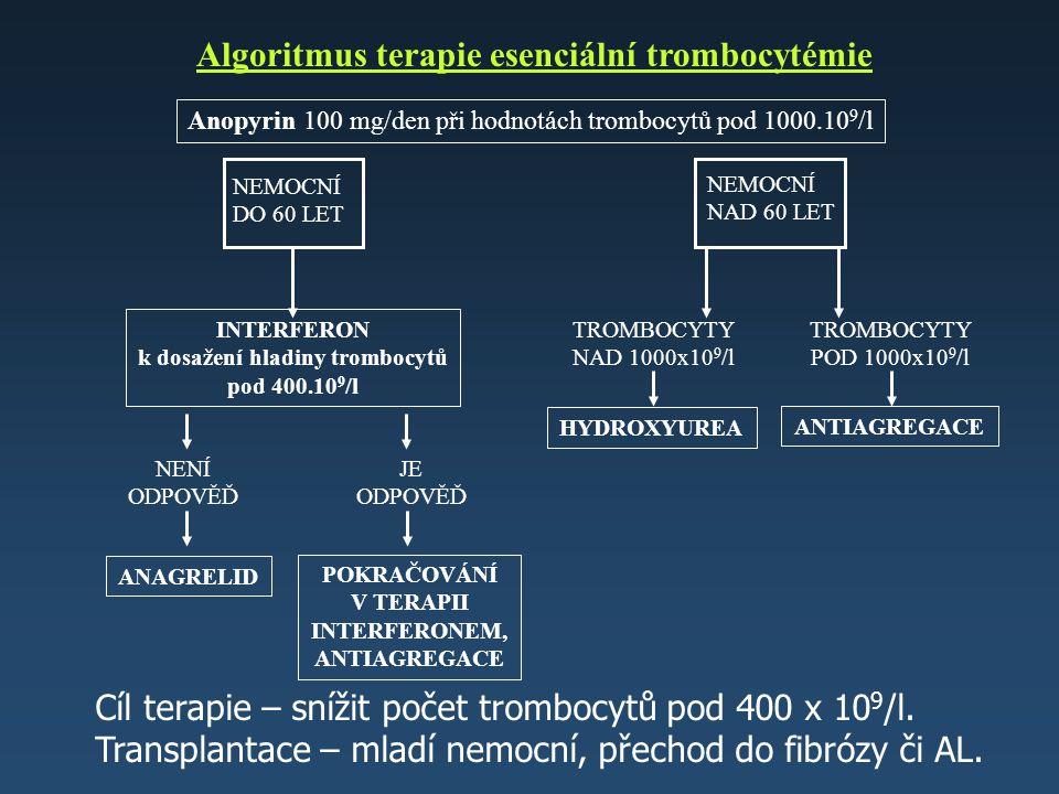 k dosažení hladiny trombocytů POKRAČOVÁNÍ V TERAPII INTERFERONEM,
