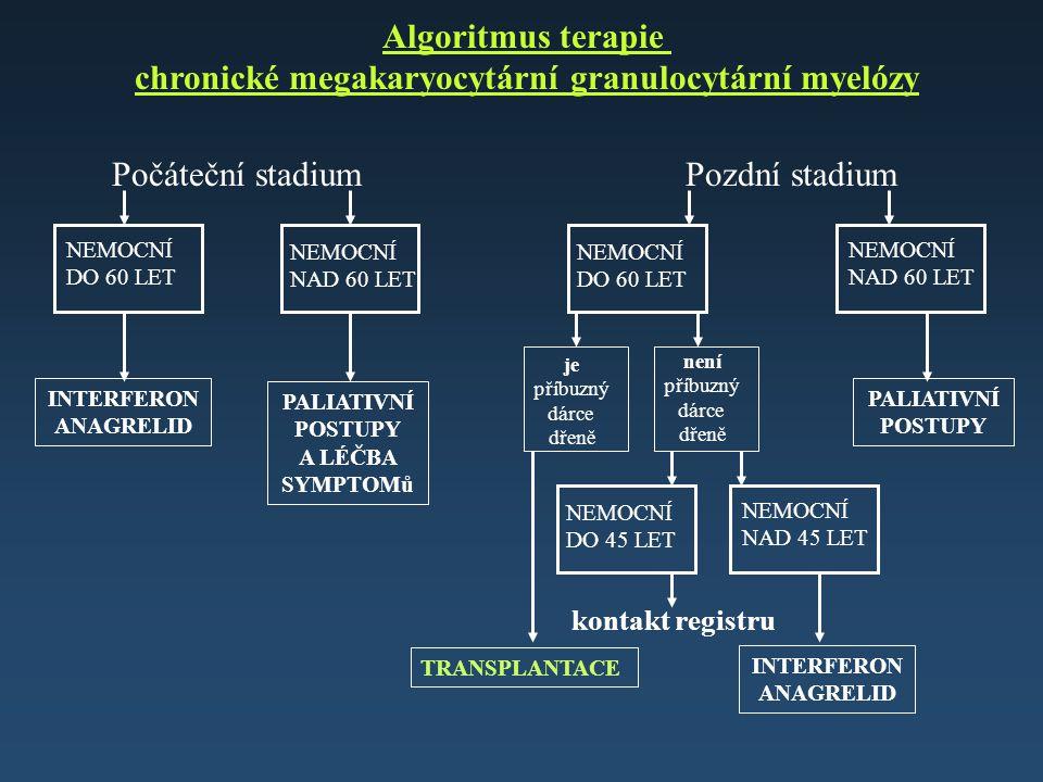 Algoritmus terapie chronické megakaryocytární granulocytární myelózy