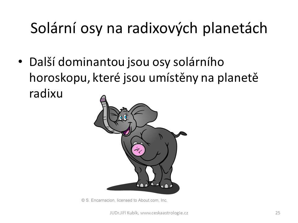 Solární osy na radixových planetách