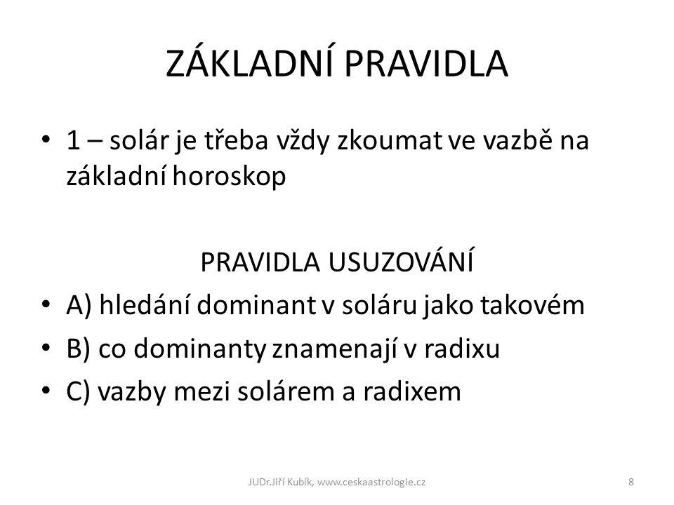 JUDr.Jiří Kubík, www.ceskaastrologie.cz