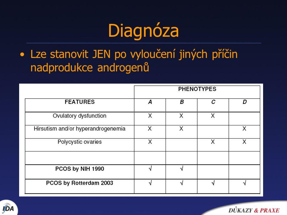 Diagnóza Lze stanovit JEN po vyloučení jiných příčin nadprodukce androgenů