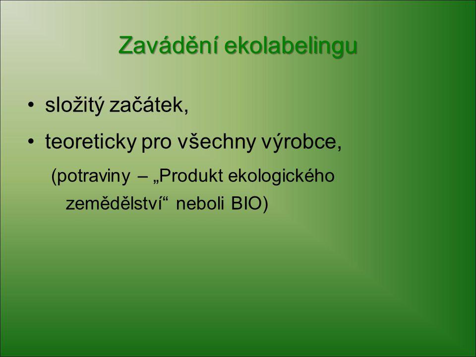 Zavádění ekolabelingu