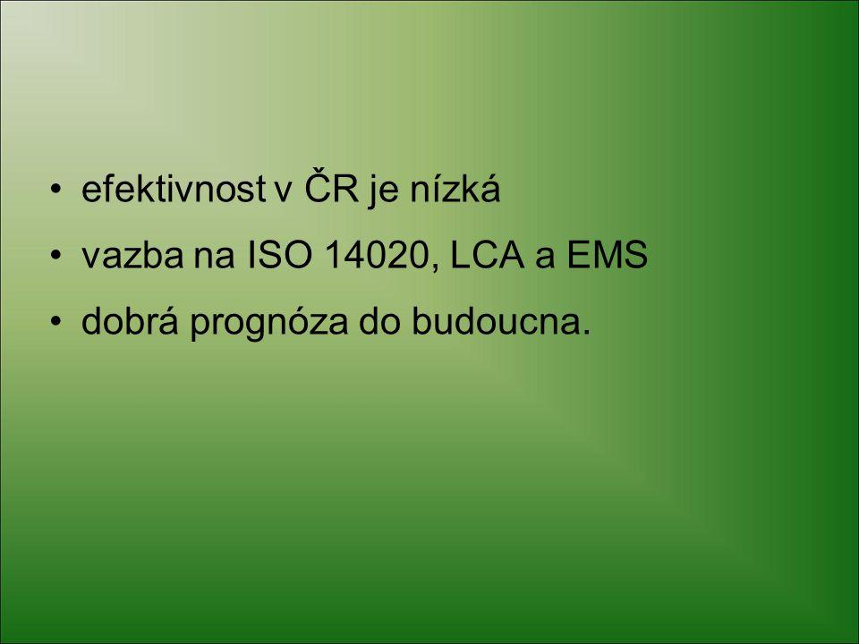 efektivnost v ČR je nízká