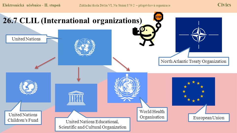 26.7 CLIL (International organizations)