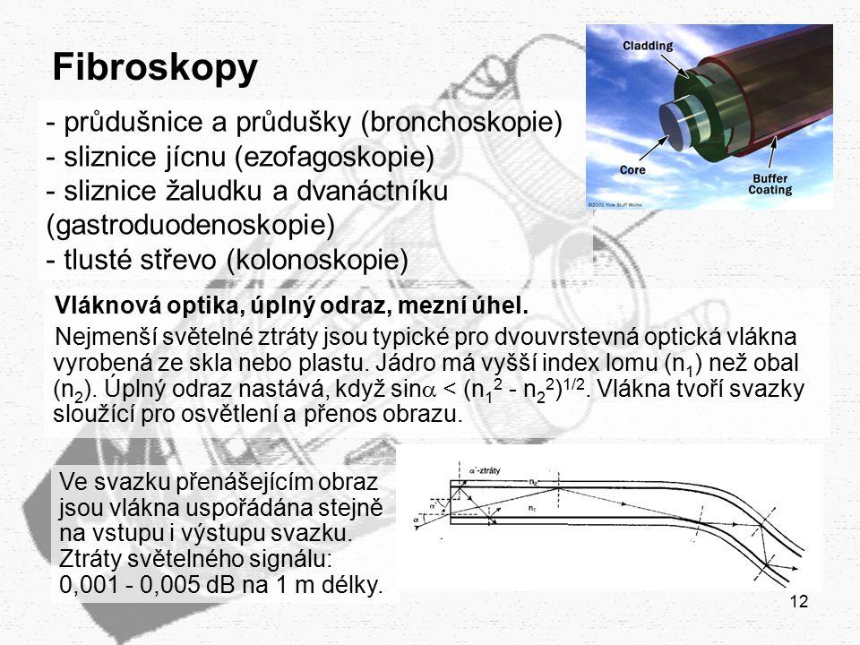 Fibroskopy průdušnice a průdušky (bronchoskopie)