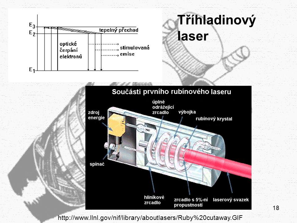 Tříhladinový laser http://www.llnl.gov/nif/library/aboutlasers/Ruby%20cutaway.GIF