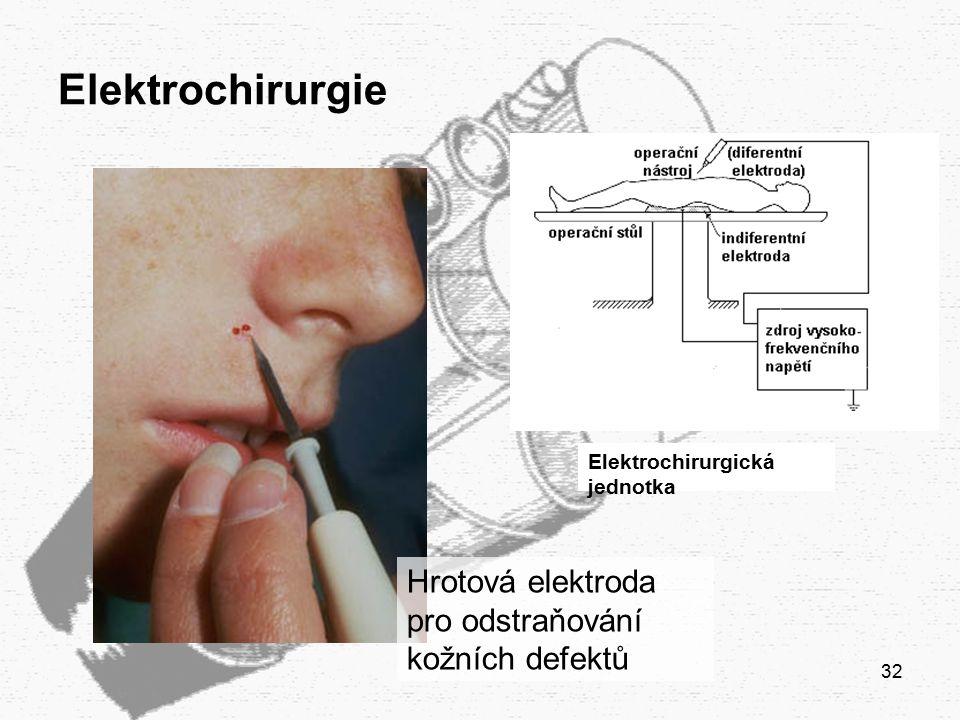 Elektrochirurgie Hrotová elektroda pro odstraňování kožních defektů