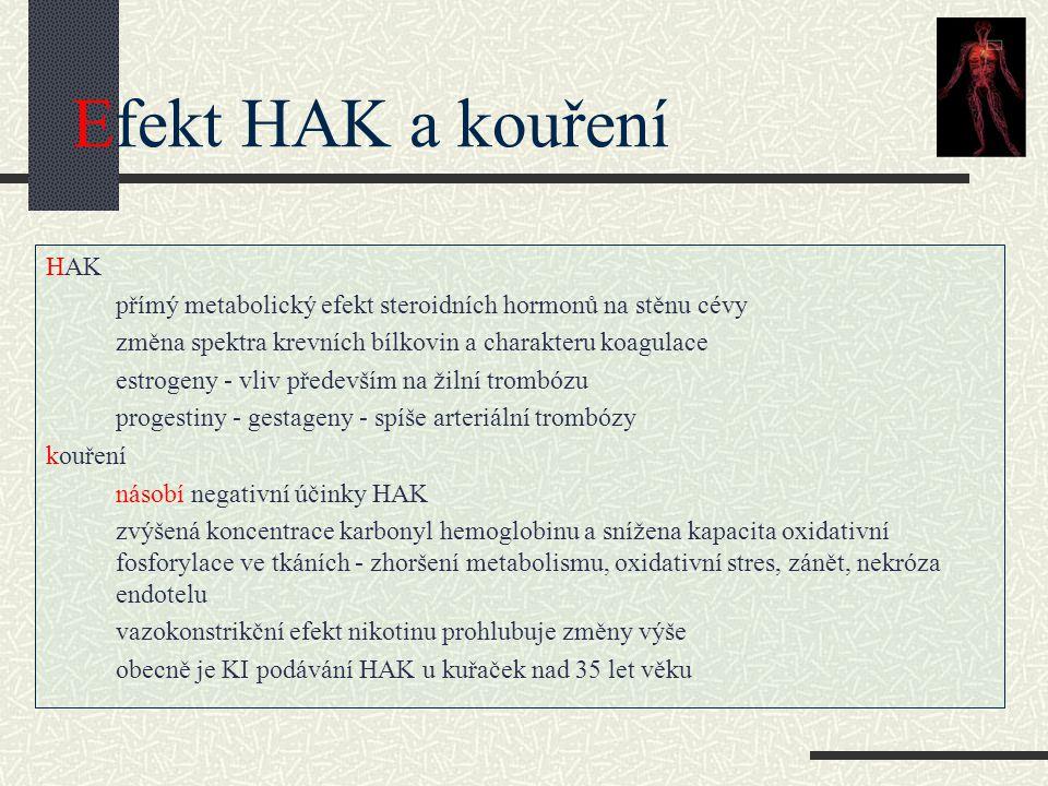 Efekt HAK a kouření HAK. přímý metabolický efekt steroidních hormonů na stěnu cévy. změna spektra krevních bílkovin a charakteru koagulace.