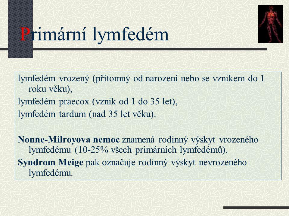 Primární lymfedém lymfedém vrozený (přítomný od narození nebo se vznikem do 1 roku věku), lymfedém praecox (vznik od 1 do 35 let),