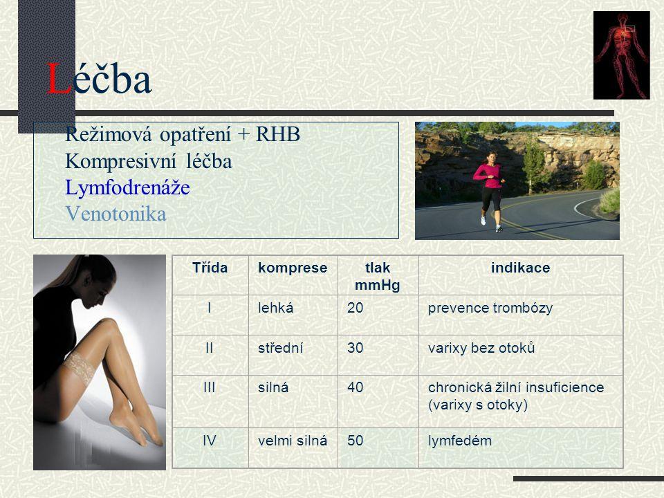 Léčba Režimová opatření + RHB Kompresivní léčba Lymfodrenáže