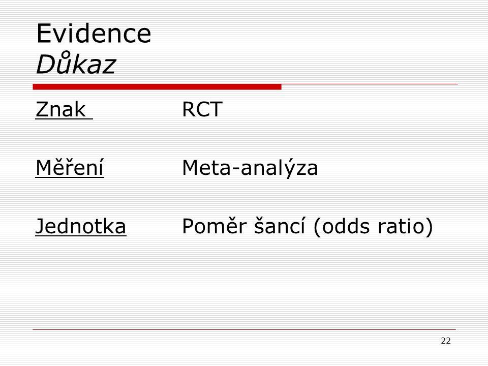 Evidence Důkaz Znak RCT Měření Meta-analýza Jednotka Poměr šancí (odds ratio)