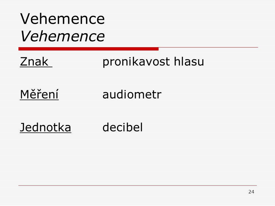 Vehemence Vehemence Znak pronikavost hlasu Měření audiometr Jednotka decibel