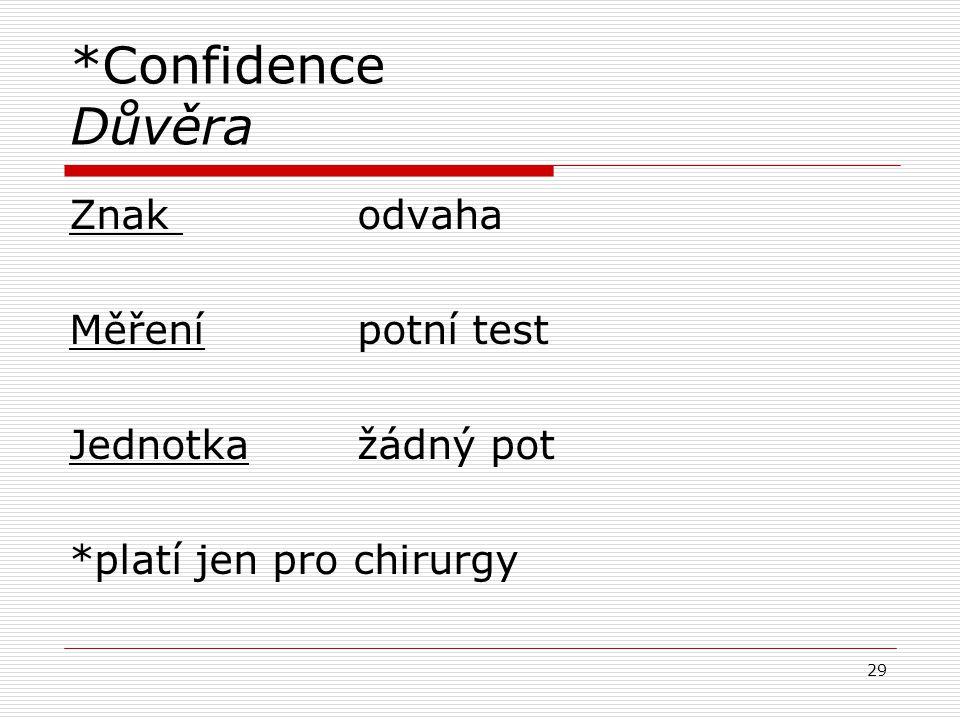 *Confidence Důvěra Znak odvaha Měření potní test Jednotka žádný pot *platí jen pro chirurgy
