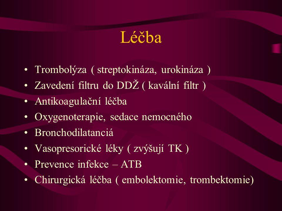 Léčba Trombolýza ( streptokináza, urokináza )