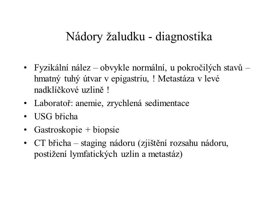 Nádory žaludku - diagnostika