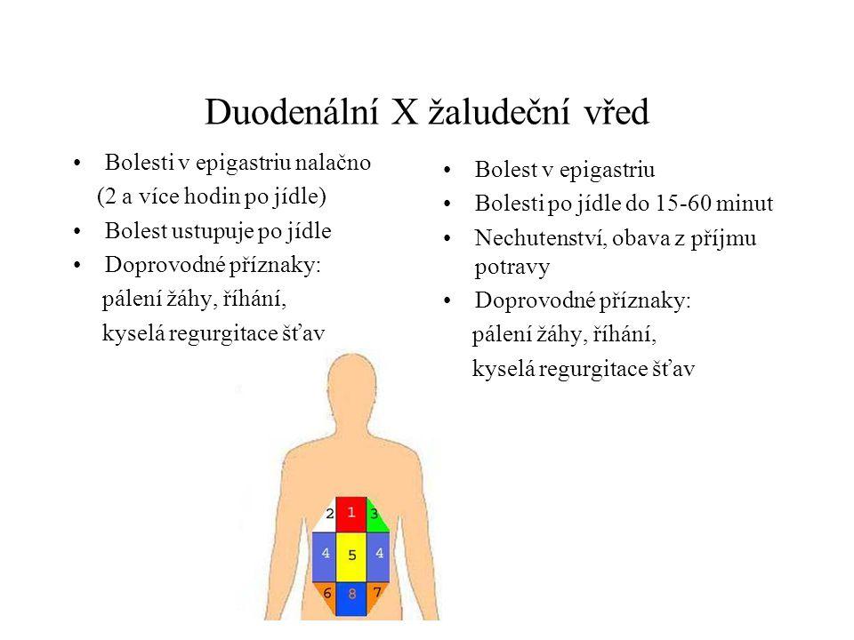 Duodenální X žaludeční vřed