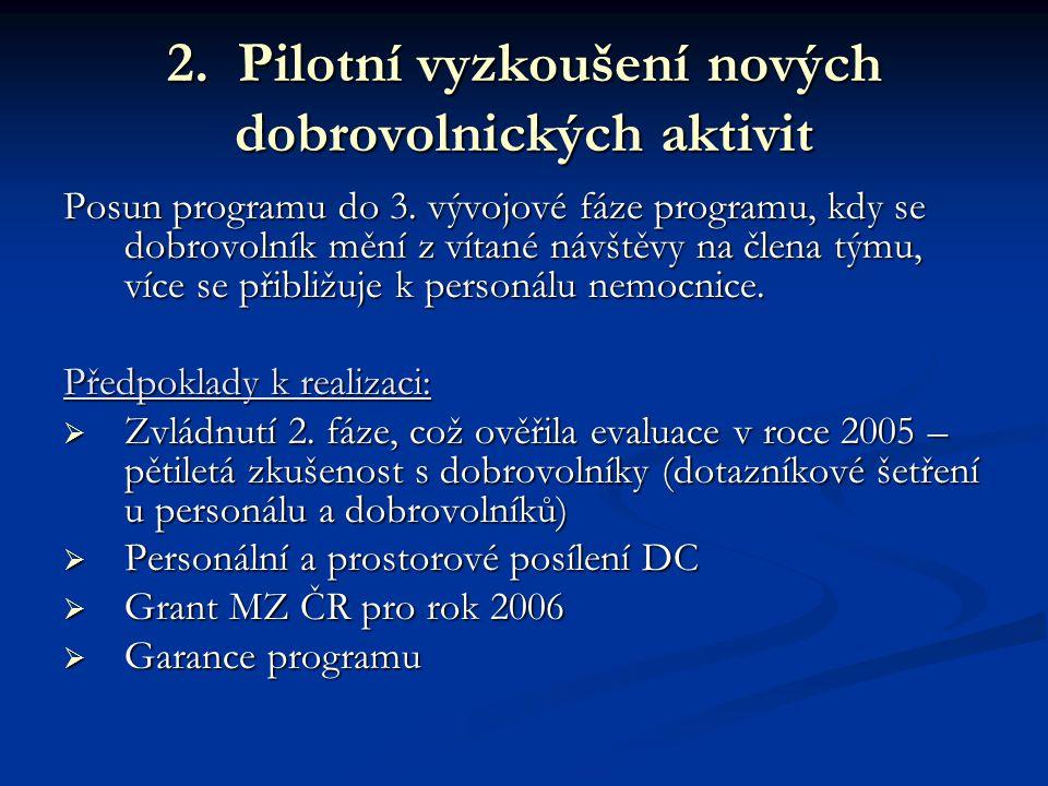 2. Pilotní vyzkoušení nových dobrovolnických aktivit