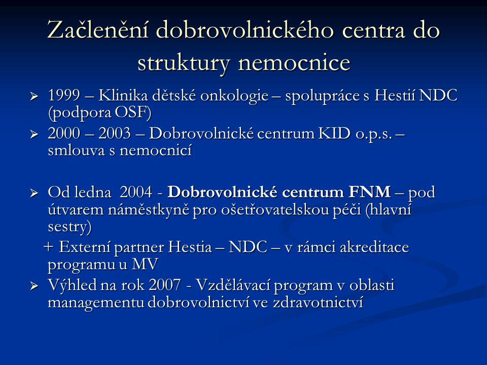 Začlenění dobrovolnického centra do struktury nemocnice