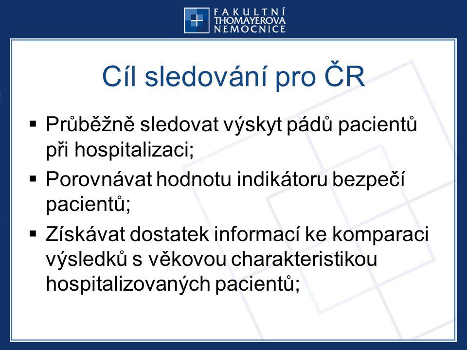 Cíl sledování pro ČR Průběžně sledovat výskyt pádů pacientů při hospitalizaci; Porovnávat hodnotu indikátoru bezpečí pacientů;